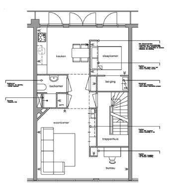 Bouwaanvraag met architect verbouwen for Huis inrichten op schaal